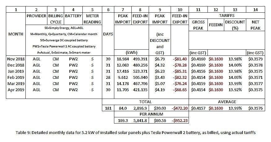 Table 9.jpg