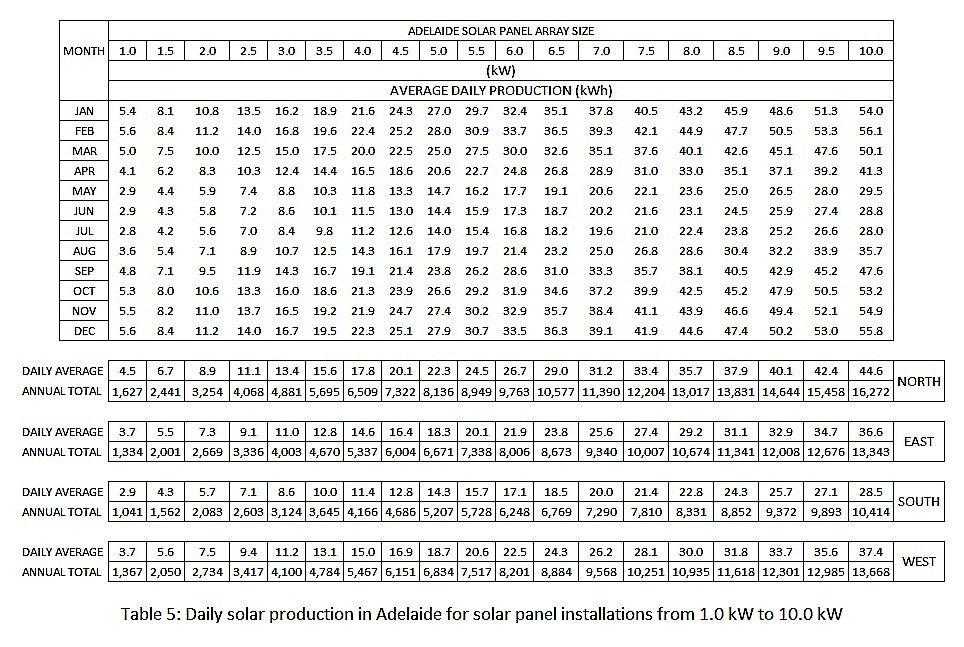 Table 5.jpg