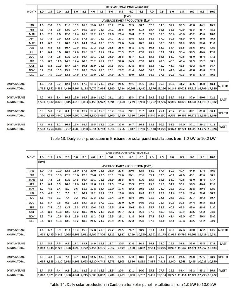 Tables 13 and 14.jpg