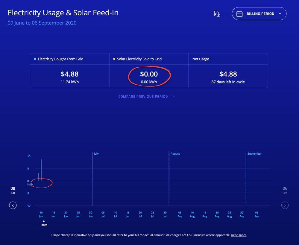 agl_solar_feedin_error_01.jpg