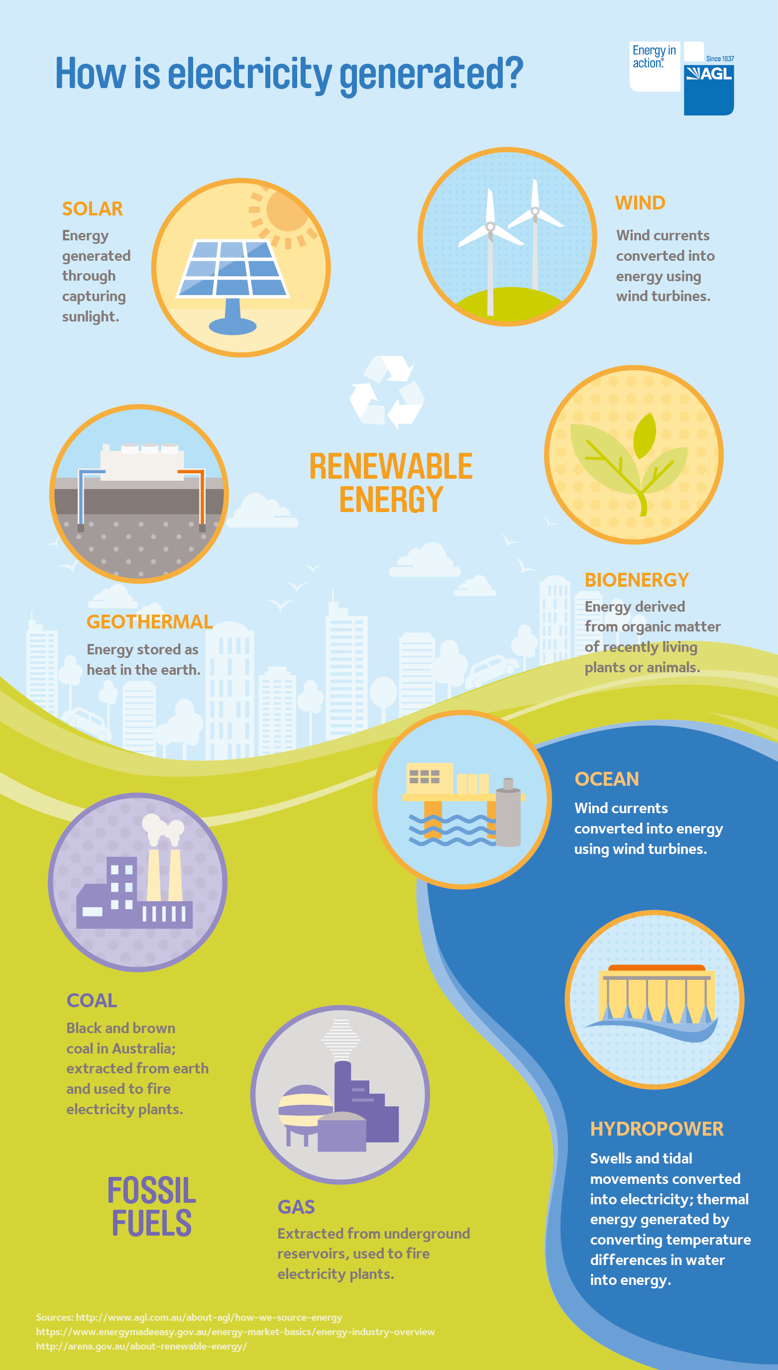 3035-Renewable-Infographic-01.png